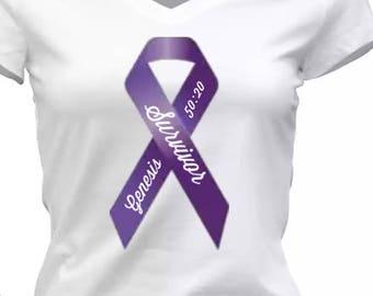 Survivor-Domestic Violence