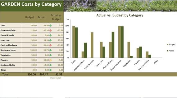 Garten kostet Planer Excel Vorlage Garten Budget Tracker