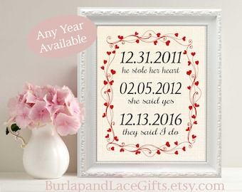 2nd Anniversary gift to wife gift for husband Gift for Anniversary The Yes Day Wife Gift Anniversary Gift Wife Cotton Anniversary  (ana104)