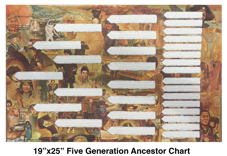 Genealogie fünf Generation Diagramm Ihrer Familie