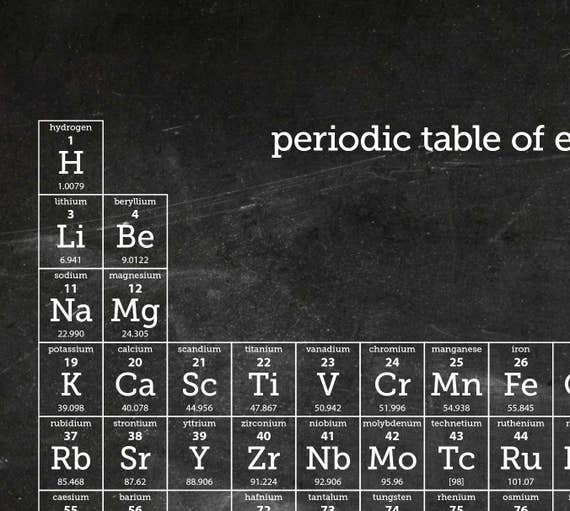 Chalkboard periodic table of elements poster science gift chalkboard periodic table of elements poster science gift chemistry science art office decor dorm decor classroom gifts for teachers gifts urtaz Images