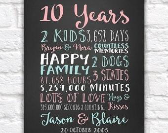 Custom Anniversary Gifts, Paper, Canvas, 10 Year Anniversary, 10th Anniversary, Dating Annviersary, Anniversary Gifts for Men, Him | WF112