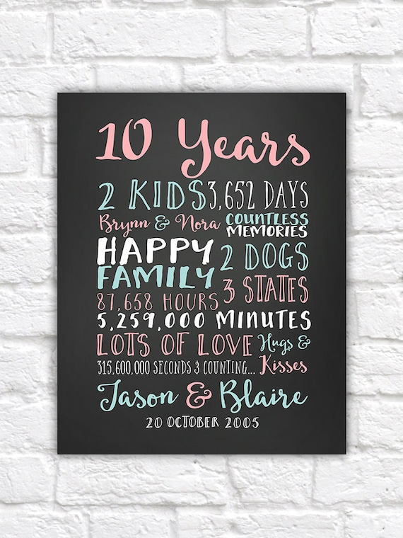 Custom Anniversary Gifts Paper Canvas 10 Year Anniversary