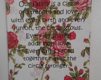 Our Family is a Circle of Love - canvas wall hanging - FREE SHIPPING - Inspirational