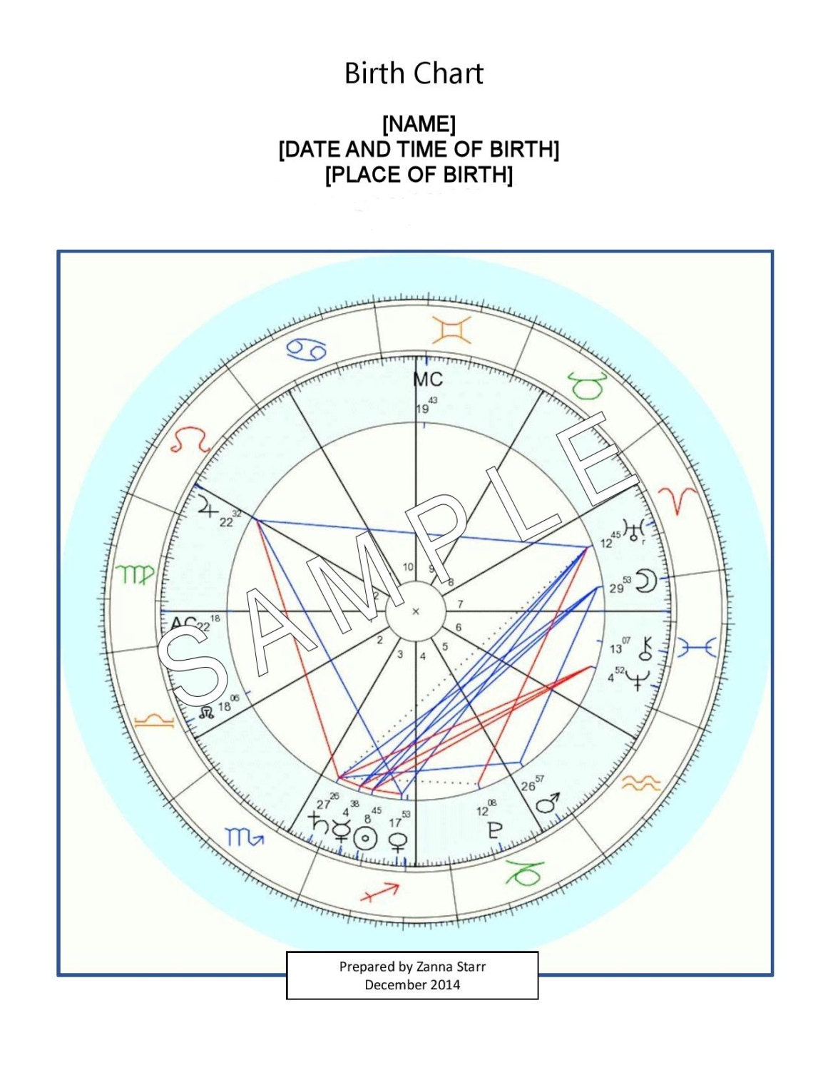 Astrological birth chart with sun sign moon sign rising description astrological birth chart nvjuhfo Gallery