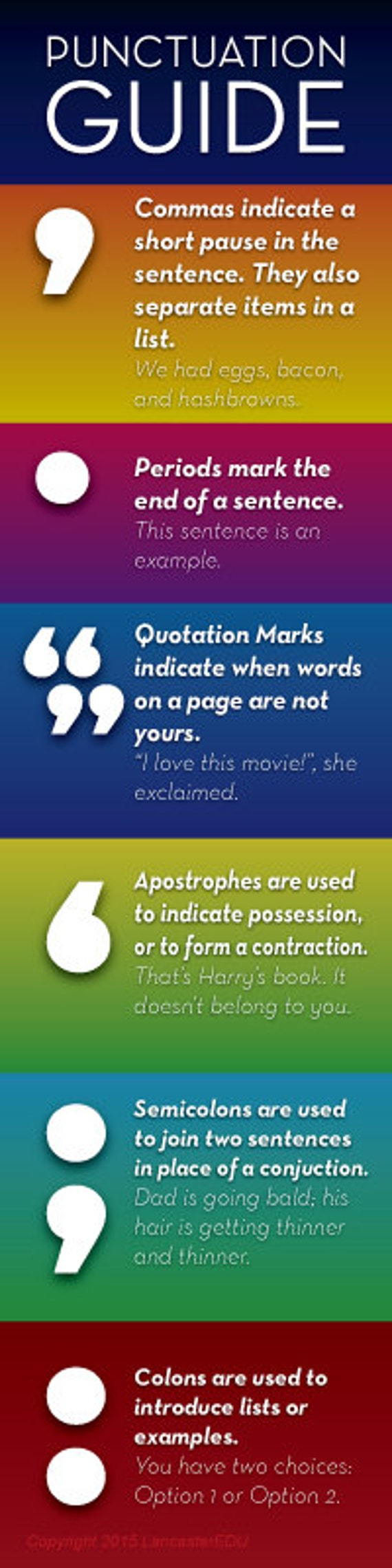 What Punctuation Mark Should I Use? A Free Printable Punctuation ...