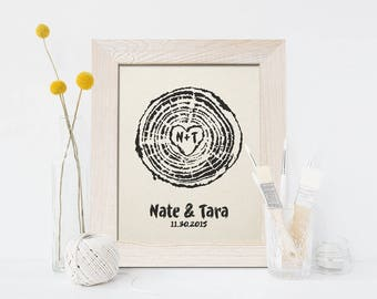 2nd Anniversary Gift for her, Cotton Anniversary Gift, 2nd wedding anniversary gift, 2 year together gift
