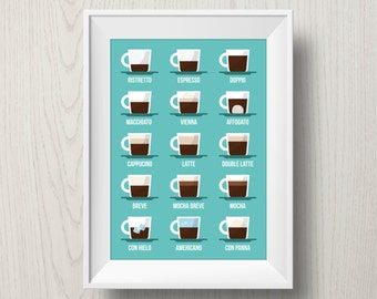 Coffee Poster   Coffee Infographic   Kitchen Wall Art   Ways to Make Coffee   Geeky Gift   Coffeeshop Decor   Coffee Art   INSTANT DOWNLOAD