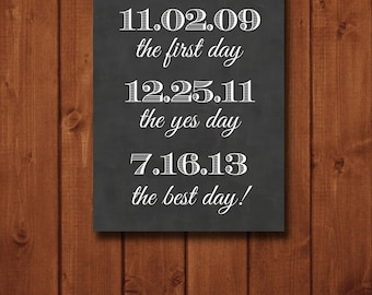 The Best Day - Wedding Chalkboard Print - The First Day, The Yes Day, The Best Day - Wedding Decoration