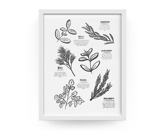 French Herbs Pairings Letterpress Art Print