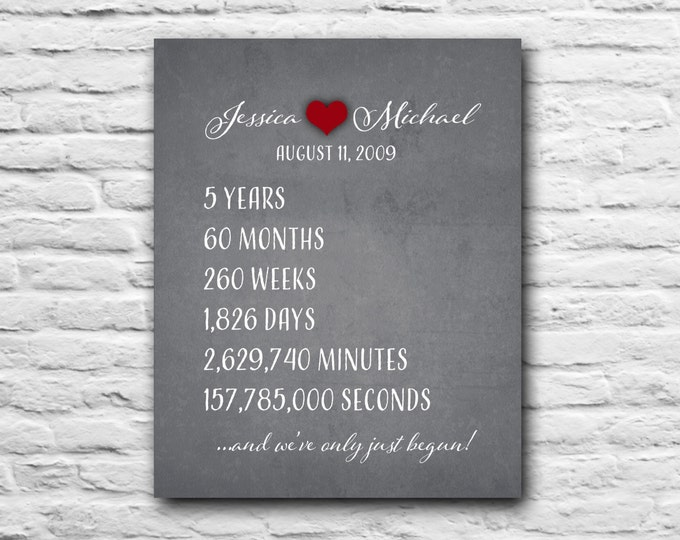 Anniversary Gift - Unique Custom Art Print, Date, Chalkboard, Parents Anniversary, First Year, Five Years 25 Years, 10 Years, 5 Year, 1 Year