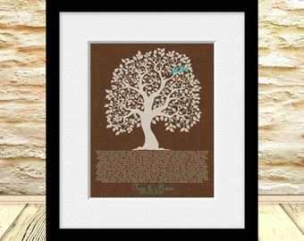 Thank You Gift for Your Parents, Parent's Poem, Wedding Tree with Lovebirds, Gift for Bride's Parents, Gift for Groom's Parents