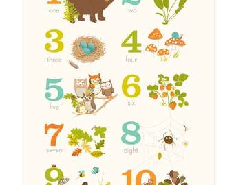 woodland wall art, NUMBERS WALL ART , Woodland, Forest 123, abc, art for kids, nursery wall decor