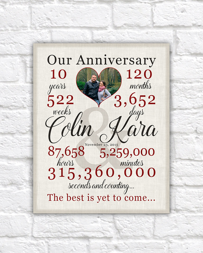 Anniversary Gift Lists By Year: Personalized Anniversary Gift, Paper Wedding Anniversary