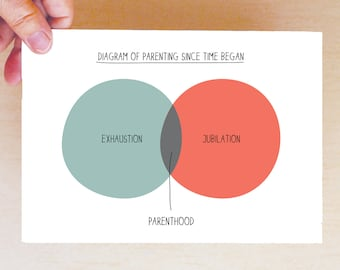New Baby Card - Venn Diagram card, new parents card, congratulations card, parenthood card