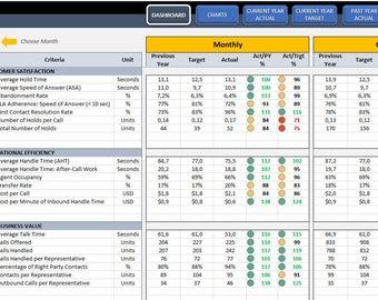 Digital Marketing KPI Dashboard ReadyToUse Excel Template - Marketing kpi excel template