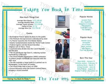 1993 Personalized Birthday Print