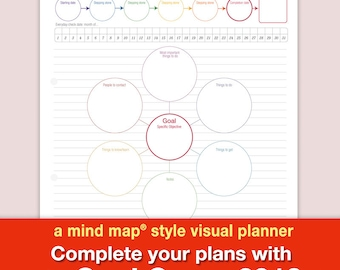 Goal Game 2018 - a mind map style visual planner