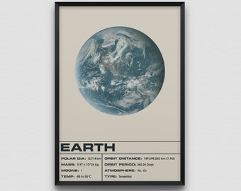 Earth Light Art Print Poster Planet Space Solar System Planets Infographic