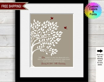 30th Anniversary Gift for Parents, Like Branches on a Tree, 30 year Anniversary Gifts, Wedding Anniversary Print