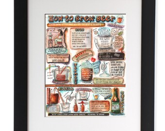 Personalized Mother's Day Gift For Beer Lover, Home Brew & Funny Beer Trivia Poster, Beer Bottle Customized, 8X10 To 16X20, Fun Beer Poster