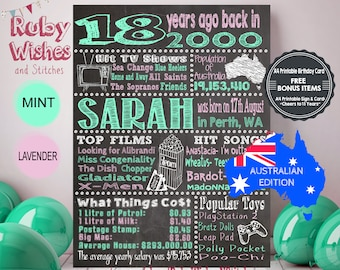 Personalised 18th Birthday 2000 Australian Chalkboard Printable- Australia 18