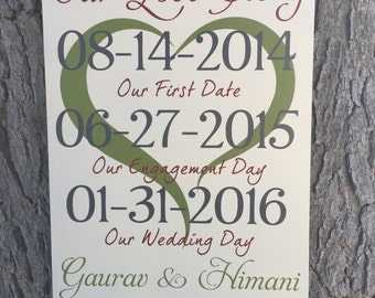 Important dates, important dates sign, important dates wood sign, wedding signs, engagement gift, wedding gift, what a difference, W00013