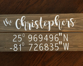 Custom Lat/Long sign with name