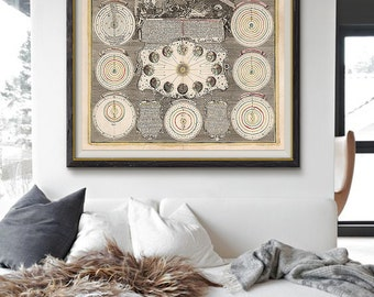 Celestial Globes Map 1742, Astrology Art, Celestial Map, World Map, Astronomy Map, Vintage Map- CP080