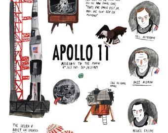 NEW// Apollo 11 poster