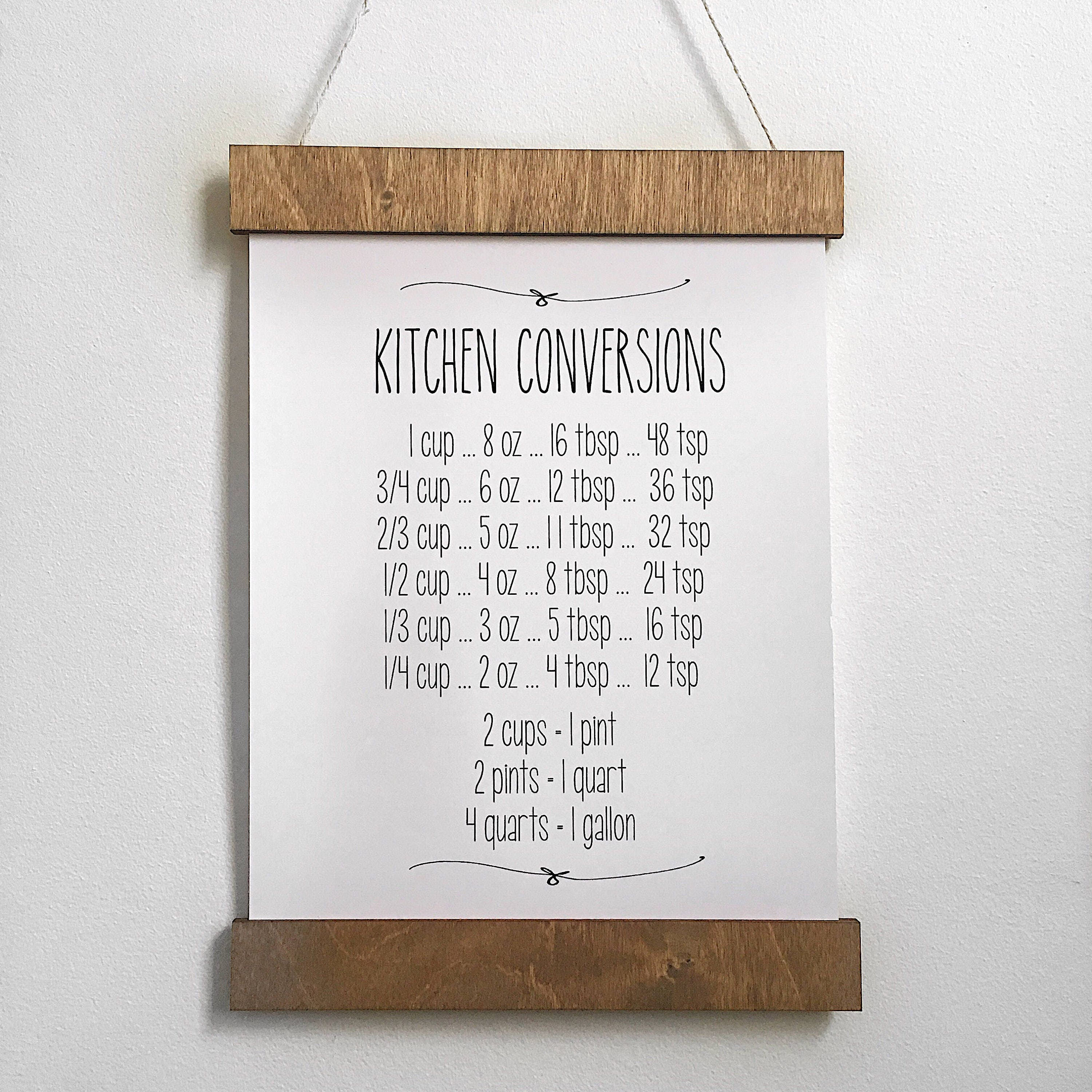 Tsp to tbsp conversion chart choice image free any chart examples tsp to tbsp conversion chart image collections free any chart tsp to tbsp conversion chart gallery nvjuhfo Choice Image