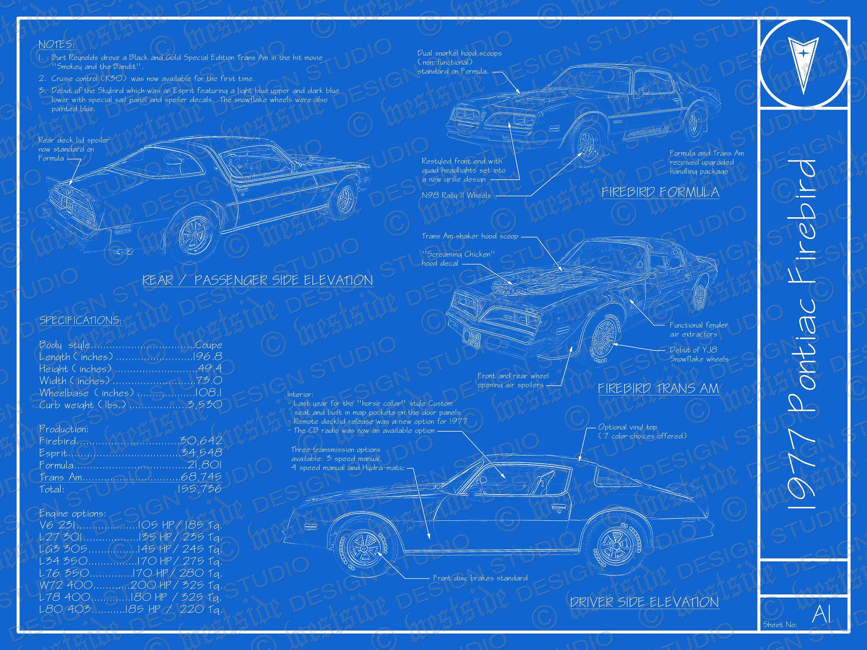 1977 pontiac firebird trans am blueprint poster zoom malvernweather Choice Image