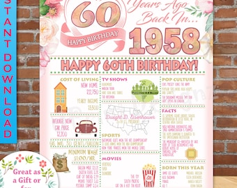 1958 Birthday Poster, 60th  Birthday Gift for her, 60th Birthday, Pink WATER COLOR FLOWERS Sign- Personalized Year Digital Printable File