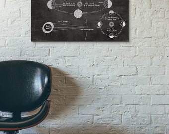 """Victorian Astronomy """"Season and Tides"""" Chalkboard print, Moon print,Home/Office/Child's Sceience Decor Print #702"""