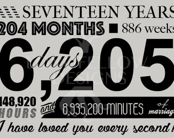 Printable Anniversary Card / Print - 5 x 7 Digital File Only - Customize Year / Color Available