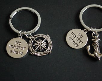 set of two No matter where long distance Keychains Keyrings