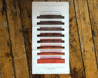 c. 1900 EARTH CORE LAYERS lithograph - original antique print - magma lava crust mantle cores - planet earth structure geology chart