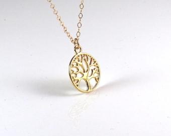 Gold tree of life Etsy