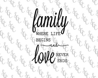 Reusable Stencil - Family Quote - 2 sizes to choose from!