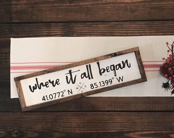 Where it all began • Latitude and Longitude • Made to Order