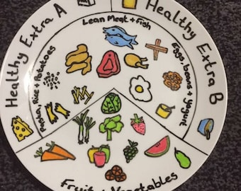Slimming World inspired healthy food control plate / diet plate / weight loss dinner plate