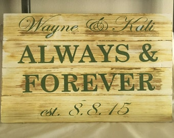 Personalized Pallet Board Sign