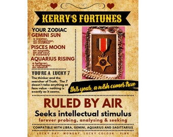 ZODIAC POSTER, your own astrology & tarot reading in a poster from Cosmopolitan's Tarotbella, via email/PDF