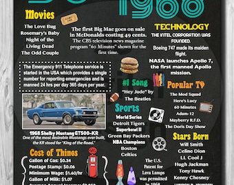 "50th Birthday Chalkboard Poster, 1968 Facts 16x20"", 8x10"" INSTANT DOWNLOAD"
