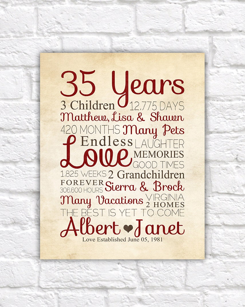 35 Wedding Anniversary Gifts For Parents: 35th Anniversary, ANY YEAR Anniversary Gifts, Personalized