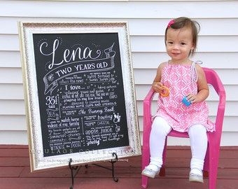 """18""""x24"""" canvas, second birthday chalkboard style custom ink drawing, the original Favorite Things Poster™"""