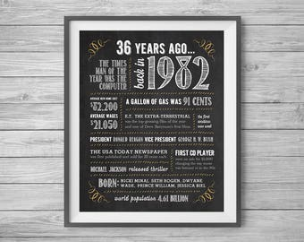 36th Birthday or Anniversary Chalk Sign, Printable 8x10 and 16x20, Party Supplies, 36 Years Ago in 1982, Instant Digital Download