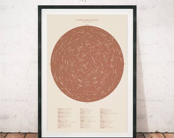 Contellation print, Constellation art, Constellation map, Star chart, Space art, Ursa major, Ursa minor, Constellations, Constellation decor