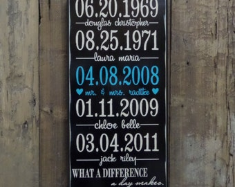 Important Date Sign, 5th Anniversary Gift, Personalized Wedding Gift, Engagement Gift, Custom Wood Sign - Rubberstamp/BlkSwn