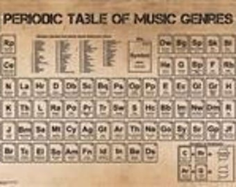 """Periodic Table of Music Genres - 24x36"""" Poster"""